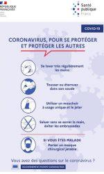 sécurité covid 19